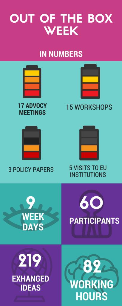 17 ADVOCY MEETINGS